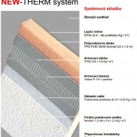 NEW-THERM
